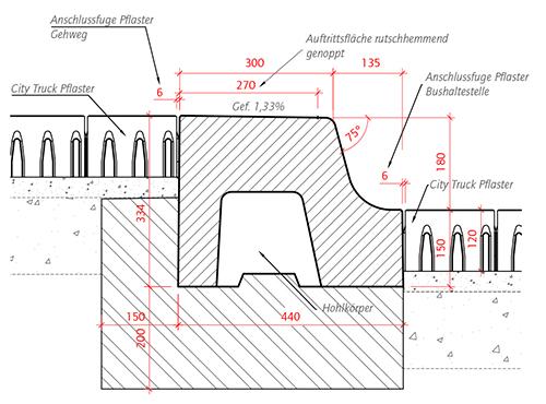 Einbauschema Busbord Klassik Querschnitt