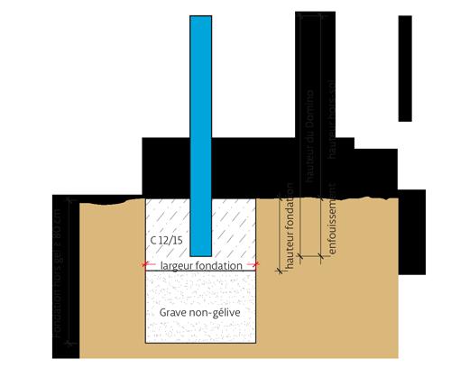 Einbau-dominos-Wind